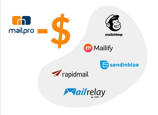 Mailpro's prices are cheap